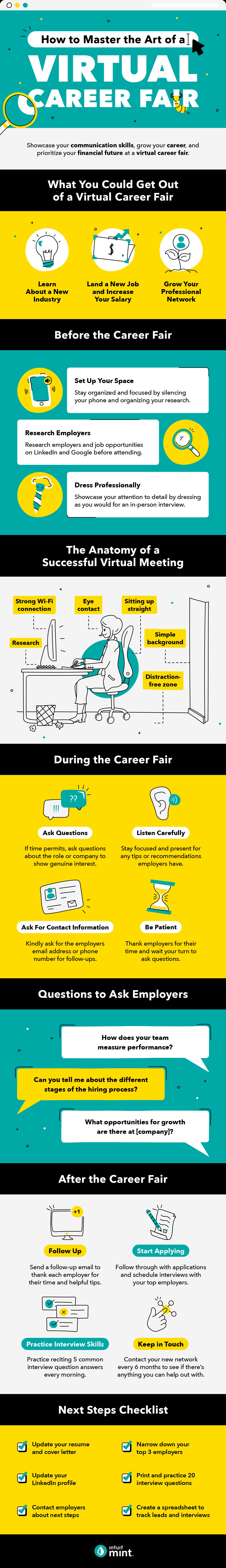 How to Master the Art of a Virtual Career Fair