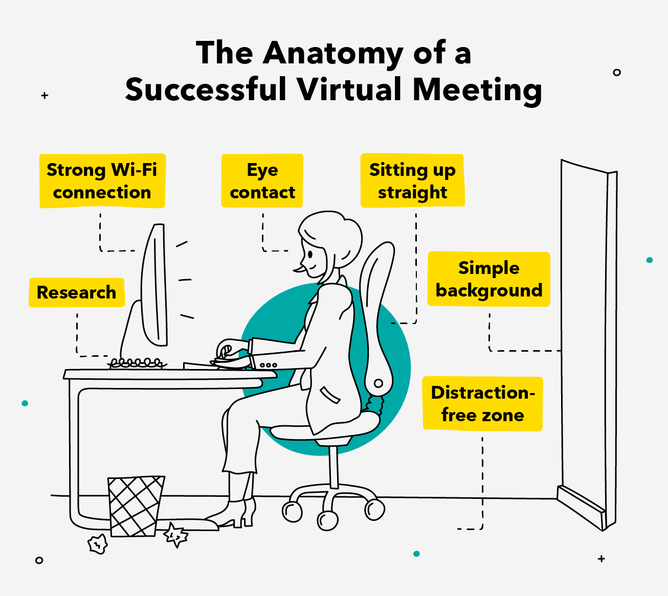The Anatomy of a Successful Virtual Meeting